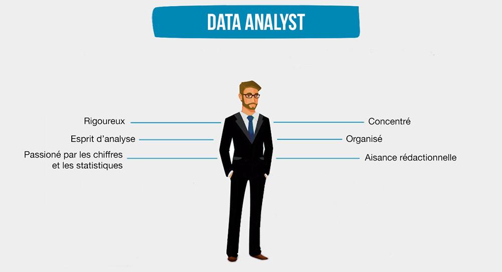 pre-requis-formation-data_analyst
