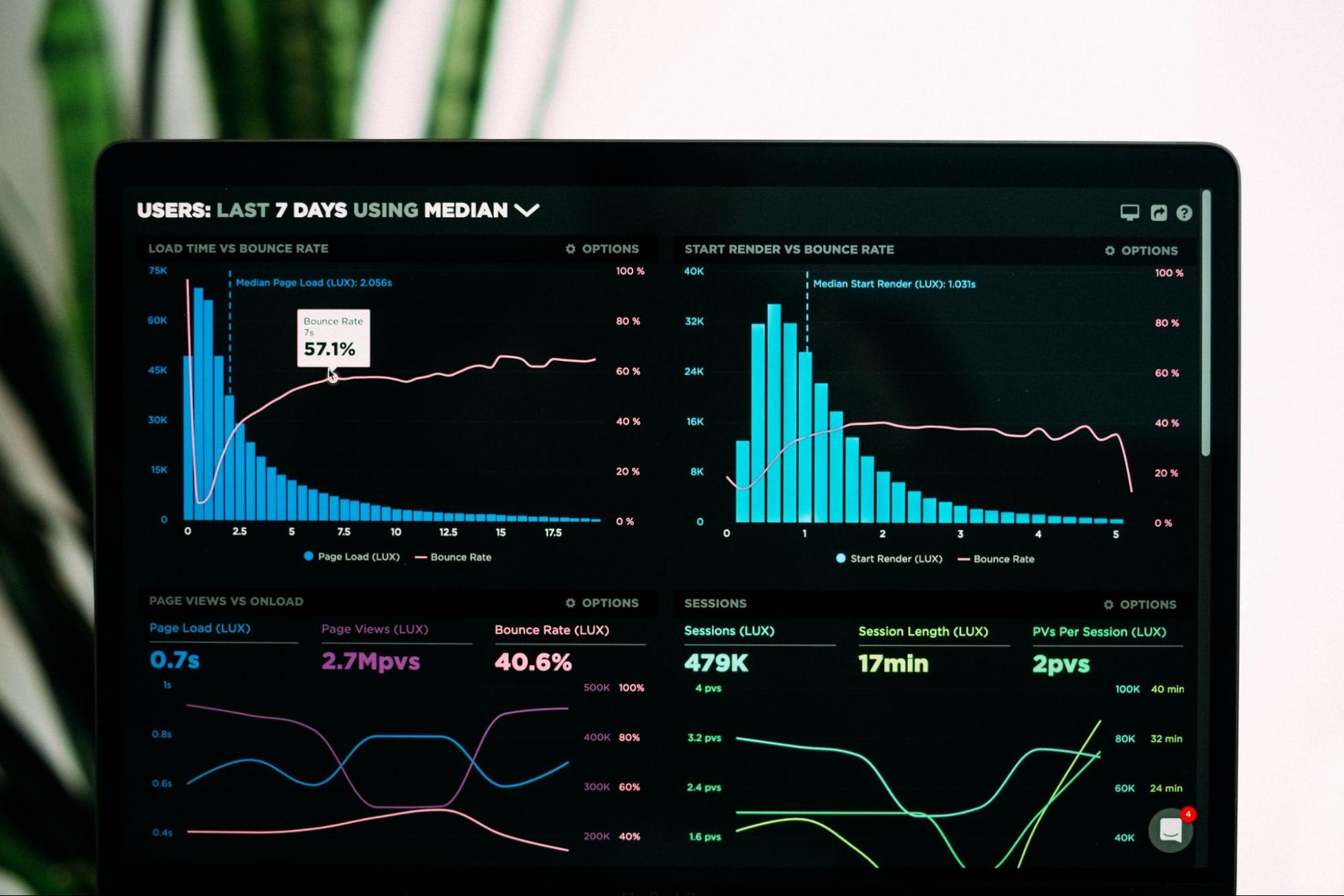 Statistiques sur ordinateur